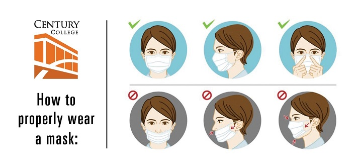 Graphic showing the proper way to wear a face mask. The mask must cover your mouth and nose.